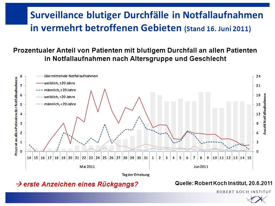 Surveillance blutiger Durchfälle in Notfallaufnahmen in vermehrt betroffenen Gebieten (Stand 16. Juni 2011)