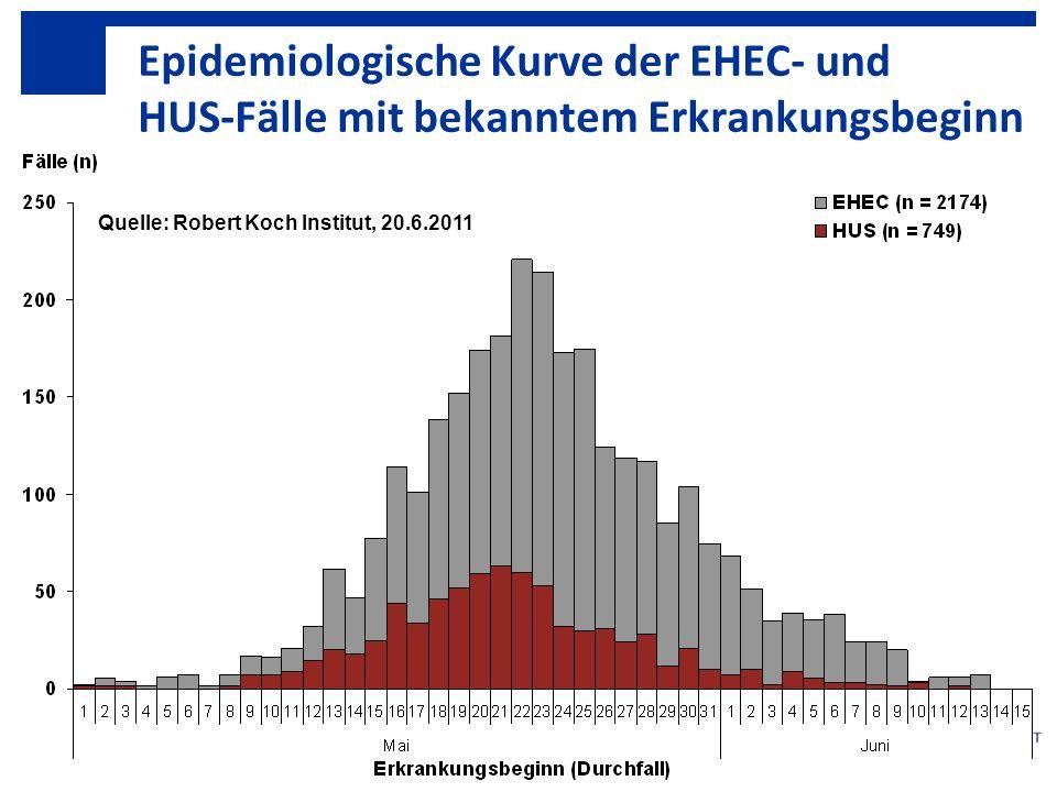 Epidemiologische Kurve der EHEC- und HUS-Fälle mit bekanntem Erkrankungsbeginn (Stand 17. Juni 2011)