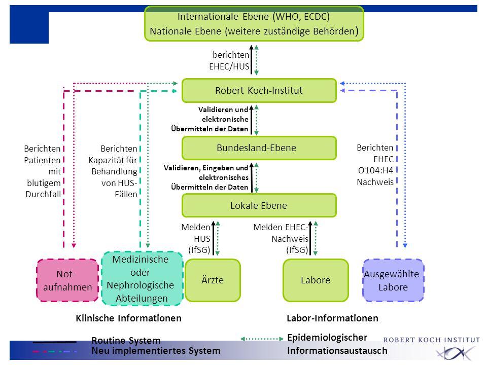Medizinische oder Nephrologische Abteilungen