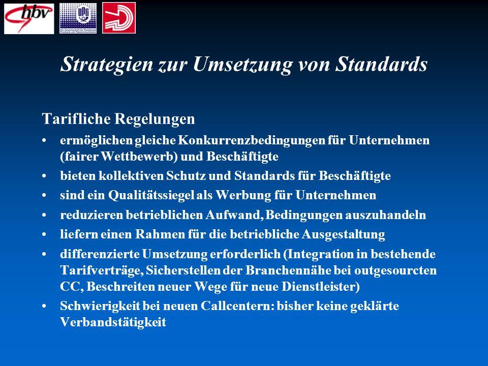 Strategien zur Umsetzung von Standards