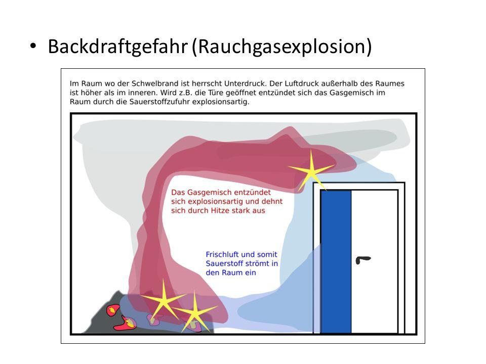 Backdraftgefahr (Rauchgasexplosion)