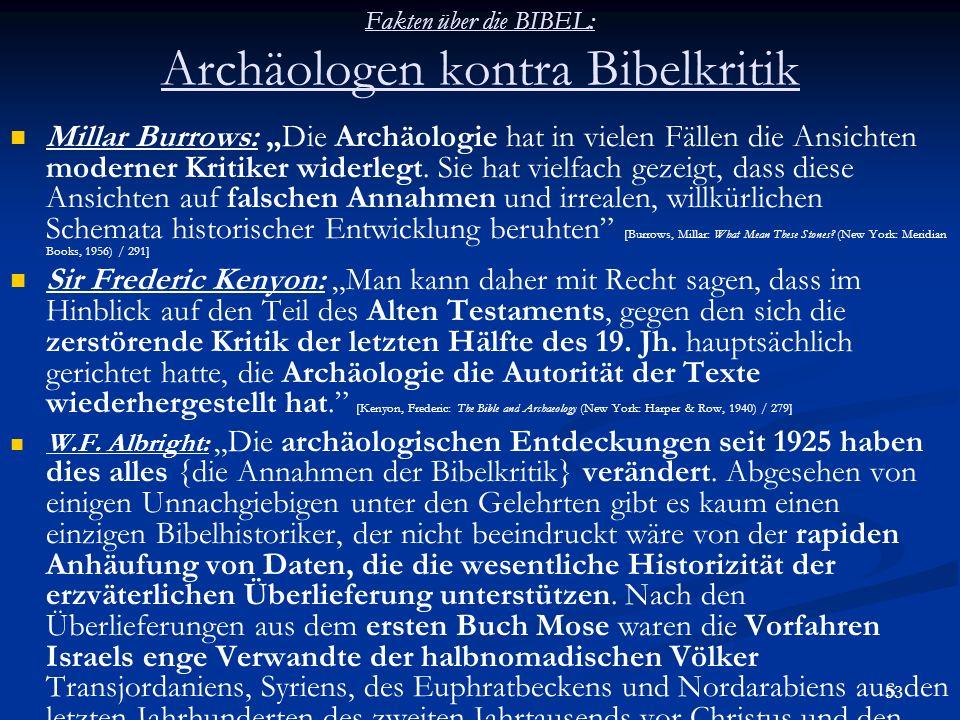 Fakten über die BIBEL: Archäologen kontra Bibelkritik