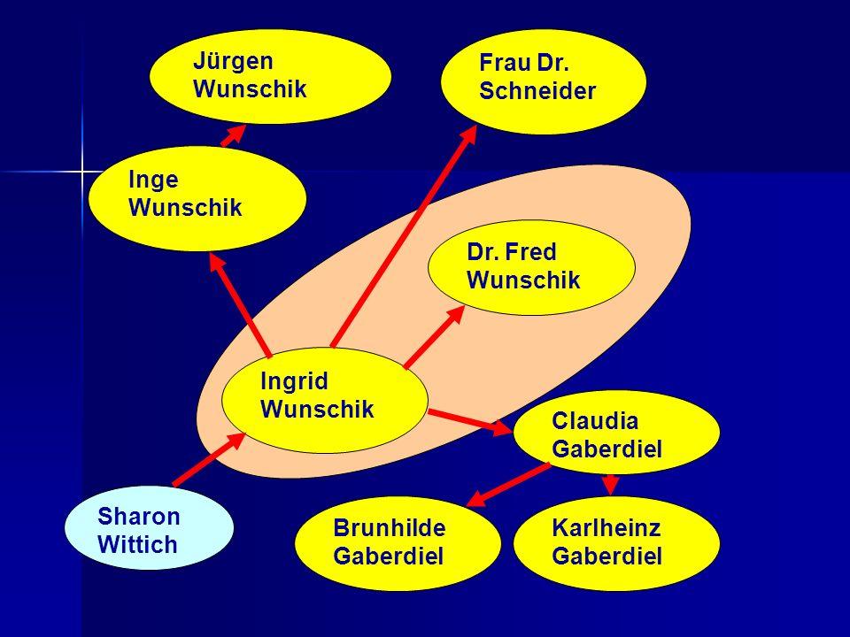 IngridWunschik. Dr. Fred. Inge. Jürgen Wunschik. Frau Dr. Schneider. Sharon Wittich. Claudia. Gaberdiel.