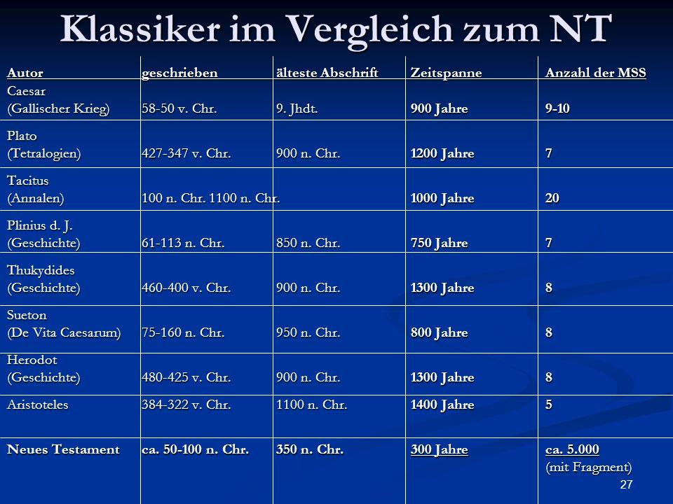Klassiker im Vergleich zum NT