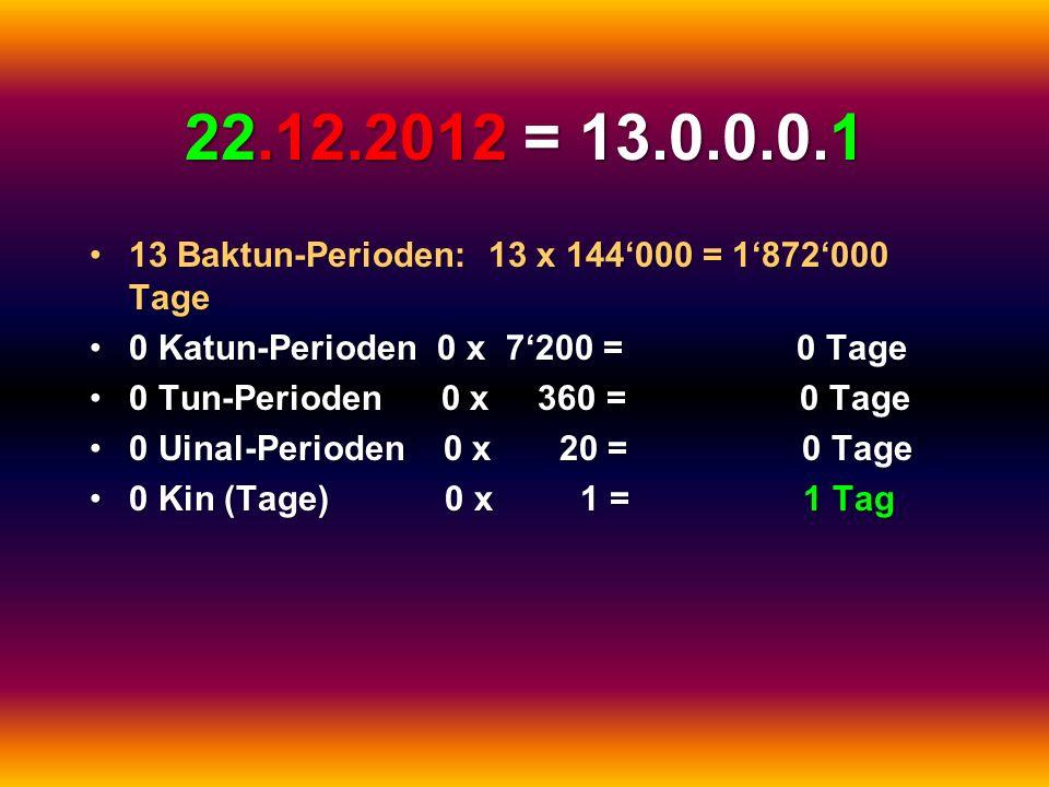 22.12.2012 = 13.0.0.0.1 13 Baktun-Perioden: 13 x 144'000 = 1'872'000 Tage. 0 Katun-Perioden 0 x 7'200 = 0 Tage.