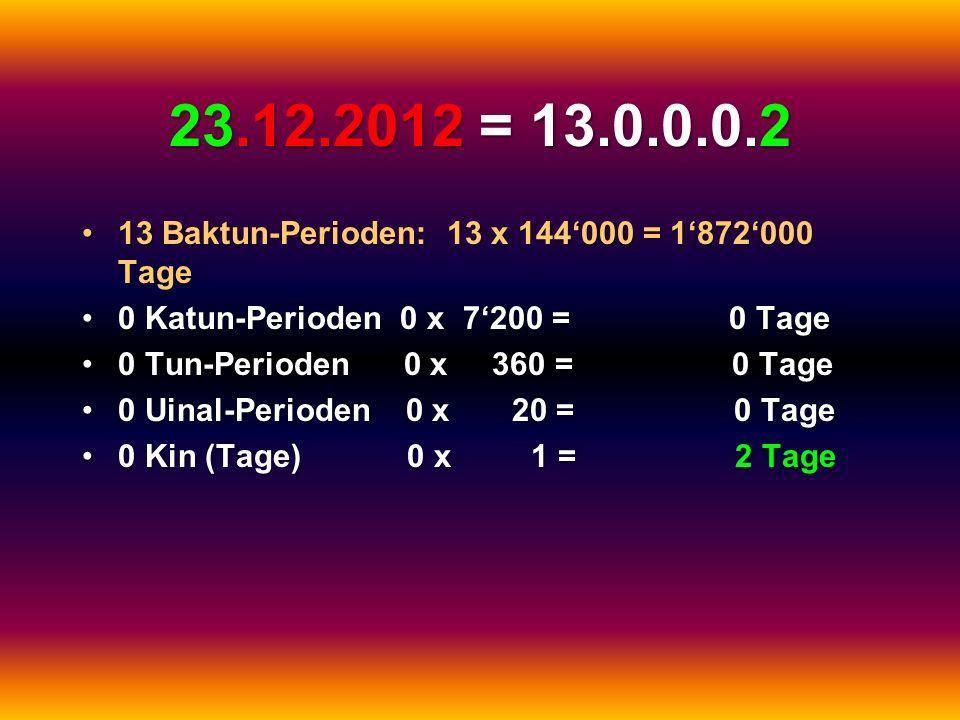 23.12.2012 = 13.0.0.0.2 13 Baktun-Perioden: 13 x 144'000 = 1'872'000 Tage. 0 Katun-Perioden 0 x 7'200 = 0 Tage.