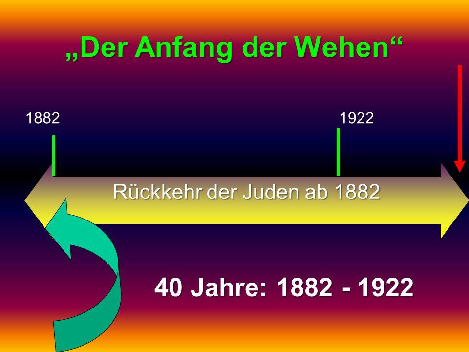 """""""Der Anfang der Wehen 40 Jahre: 1882 - 1922"""