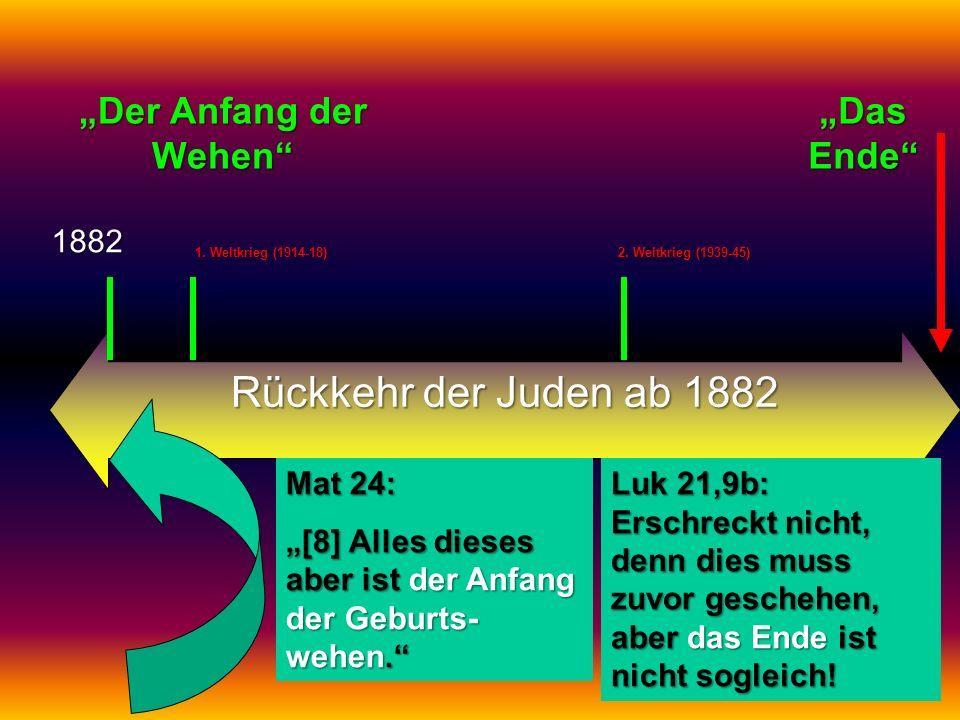 """Rückkehr der Juden ab 1882 """"Der Anfang der Wehen """"Das Ende 1882"""