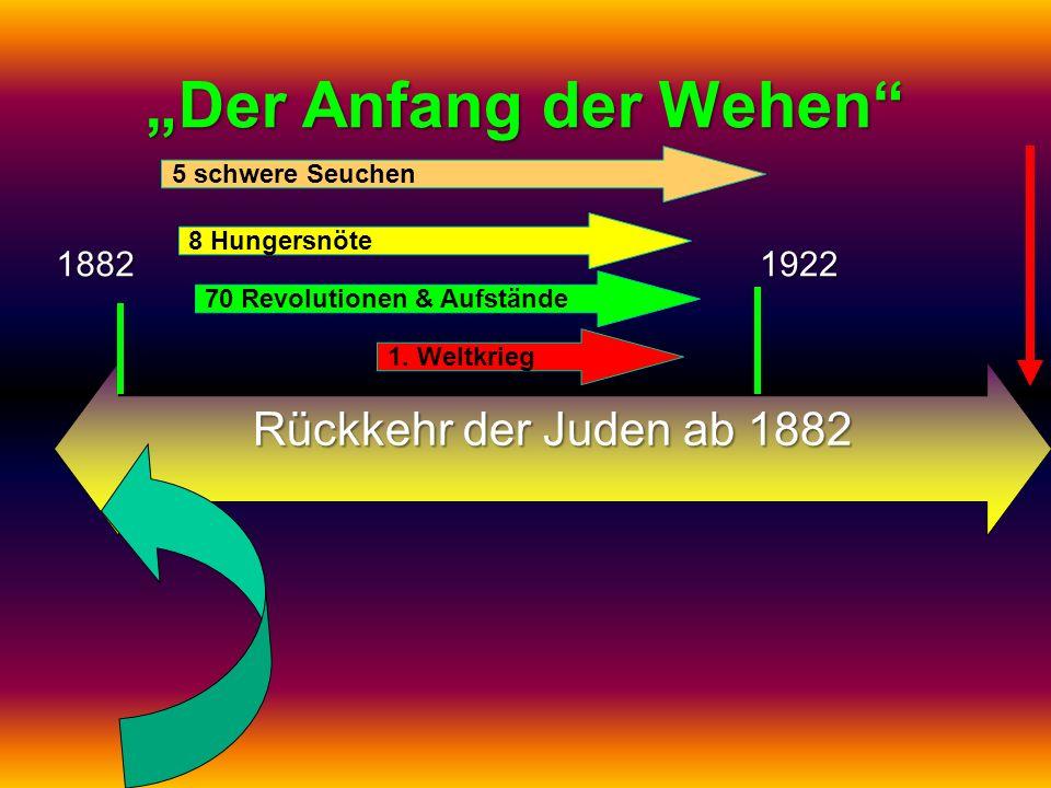 """""""Der Anfang der Wehen Rückkehr der Juden ab 1882 1882 1922"""