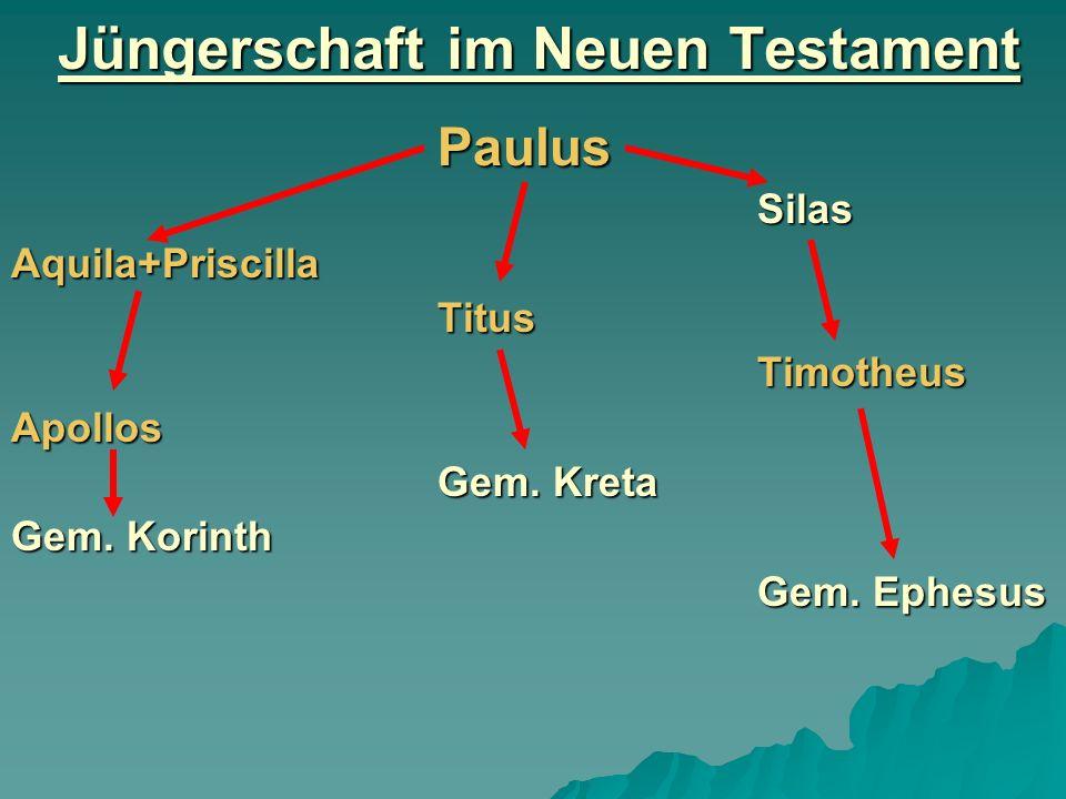 Jüngerschaft im Neuen Testament