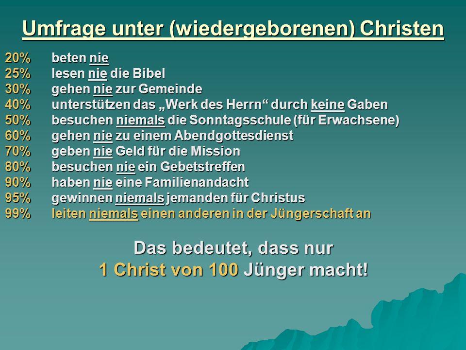 Umfrage unter (wiedergeborenen) Christen