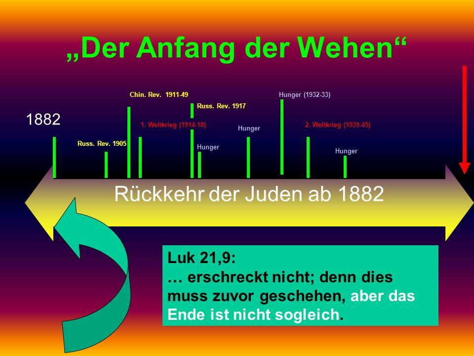 """""""Der Anfang der Wehen Rückkehr der Juden ab 1882 1882 Luk 21,9:"""