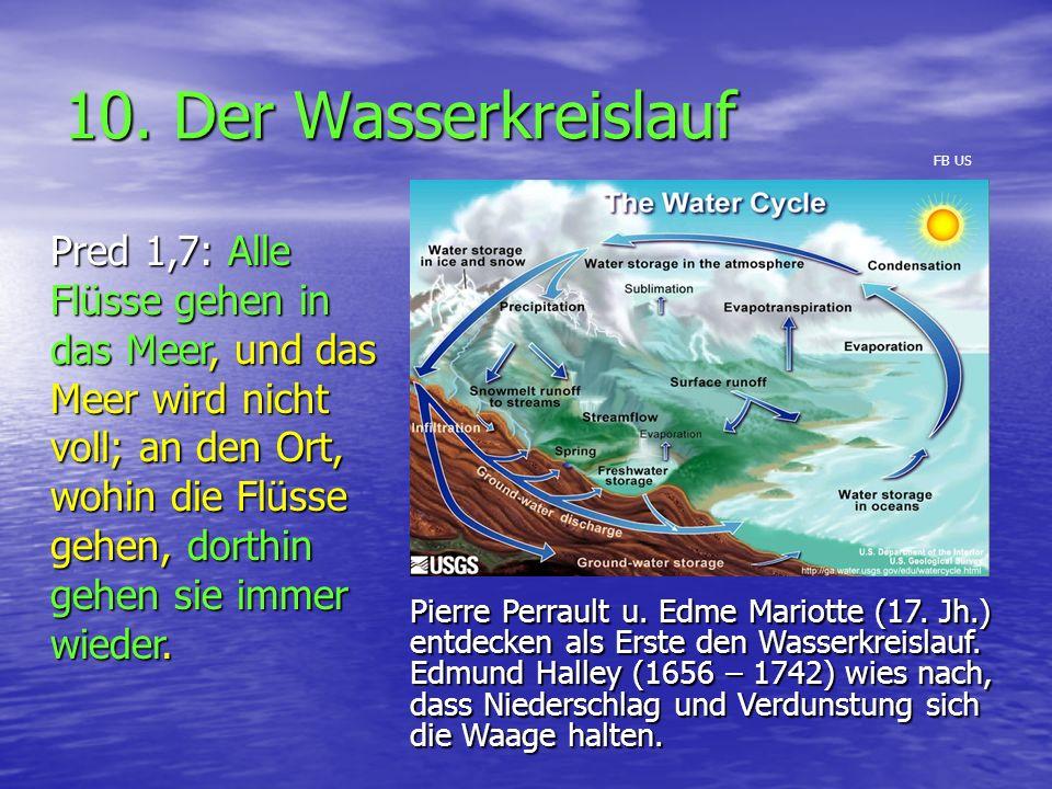 10. Der WasserkreislaufFB US.