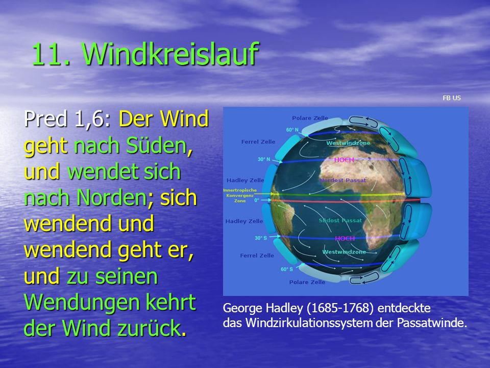 11. Windkreislauf FB US.