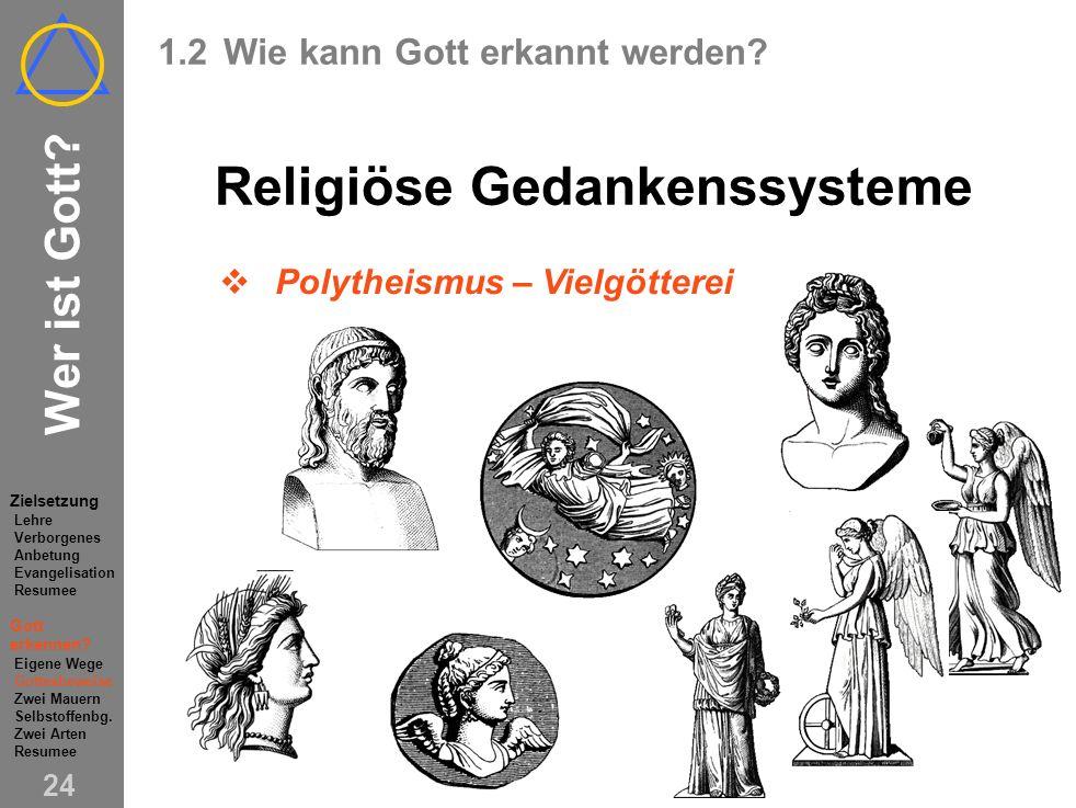 1.2 Wie kann Gott erkannt werden