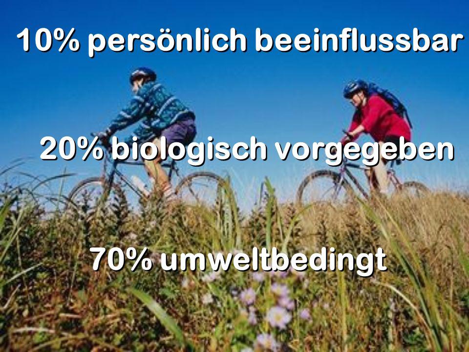 10% persönlich beeinflussbar 20% biologisch vorgegeben