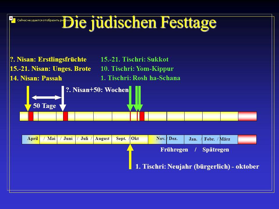 Die jüdischen Festtage