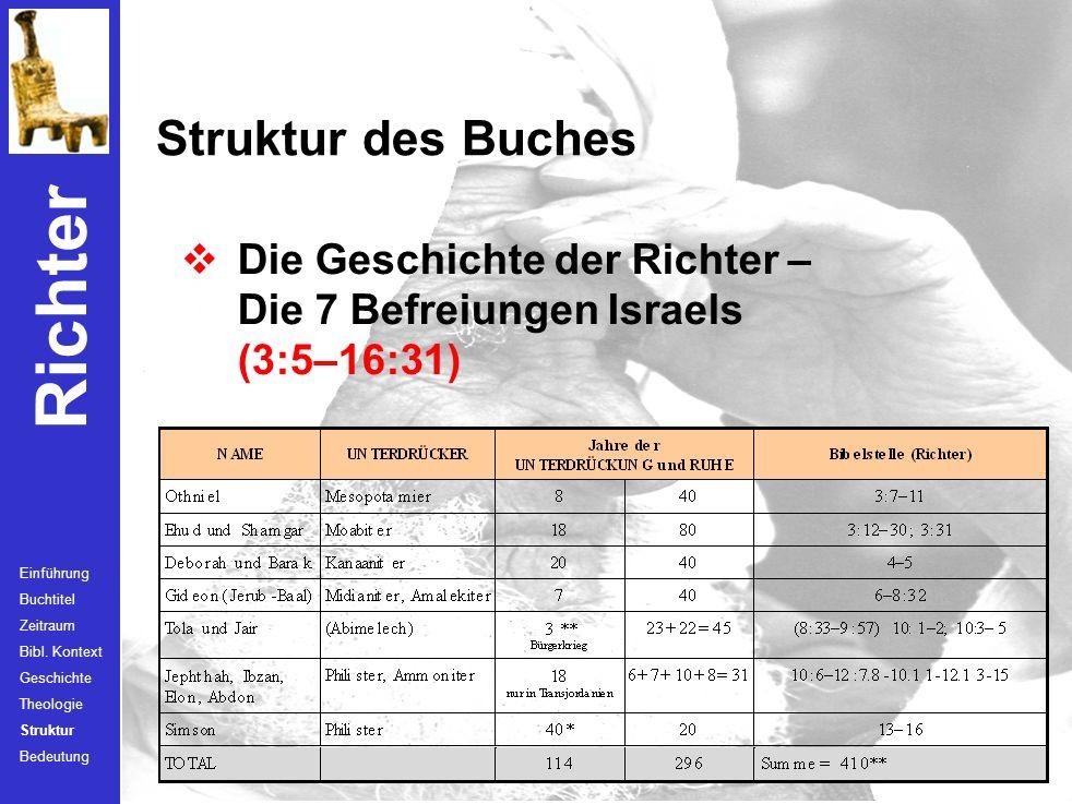 Struktur des Buches Die Geschichte der Richter – Die 7 Befreiungen Israels (3:5–16:31) Einführung.