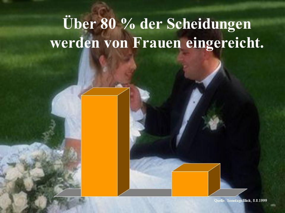 Über 80 % der Scheidungen werden von Frauen eingereicht.