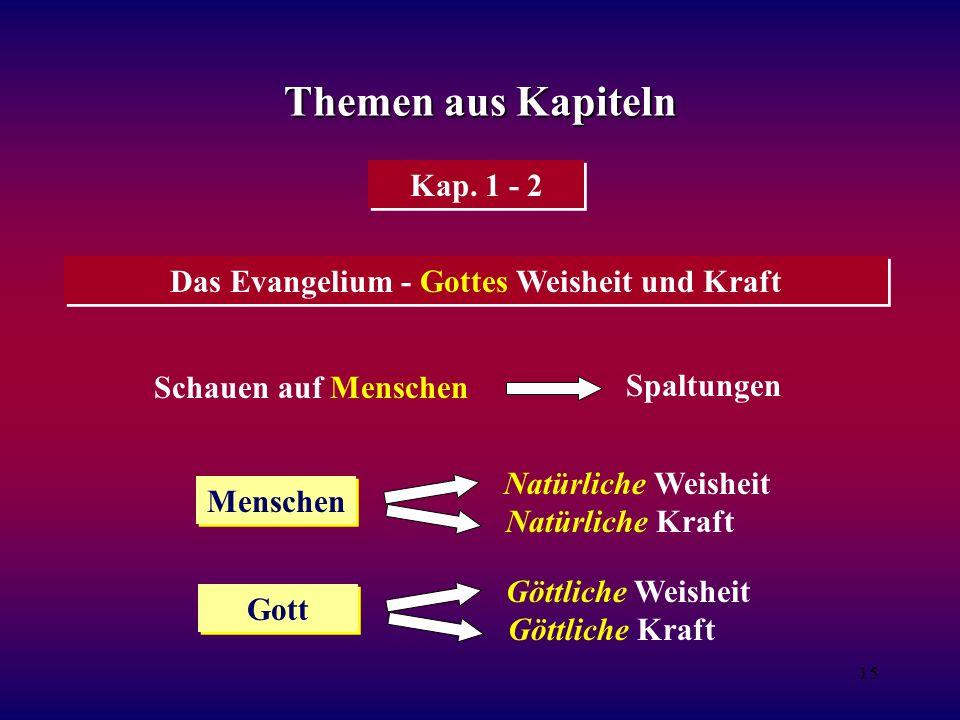 Das Evangelium - Gottes Weisheit und Kraft