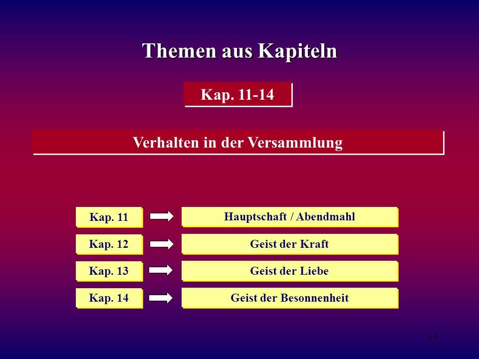 Themen aus Kapiteln Kap. 11-14 Verhalten in der Versammlung Kap. 11