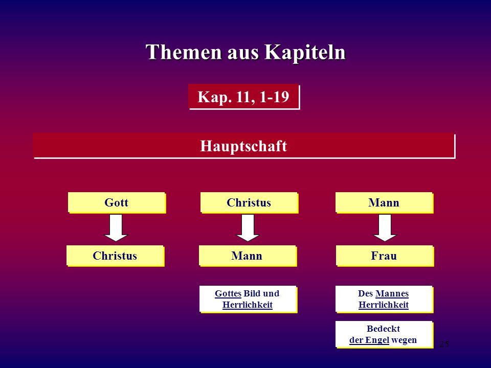 Themen aus Kapiteln Kap. 11, 1-19 Hauptschaft Gott Christus Mann