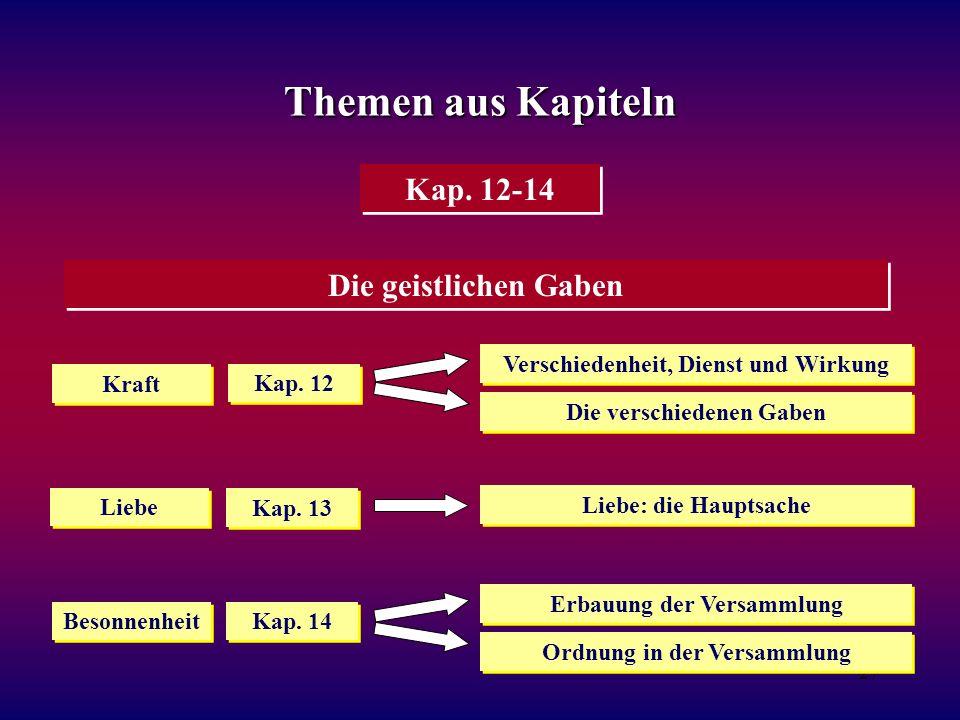 Themen aus Kapiteln Kap. 12-14 Die geistlichen Gaben