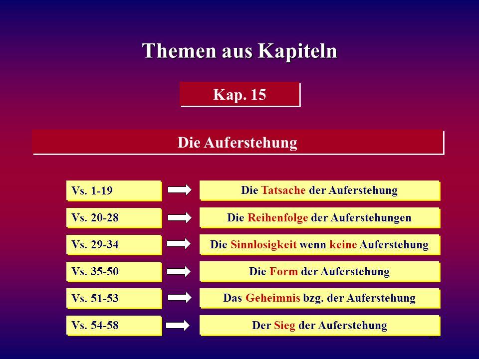 Themen aus Kapiteln Kap. 15 Die Auferstehung Vs. 1-19