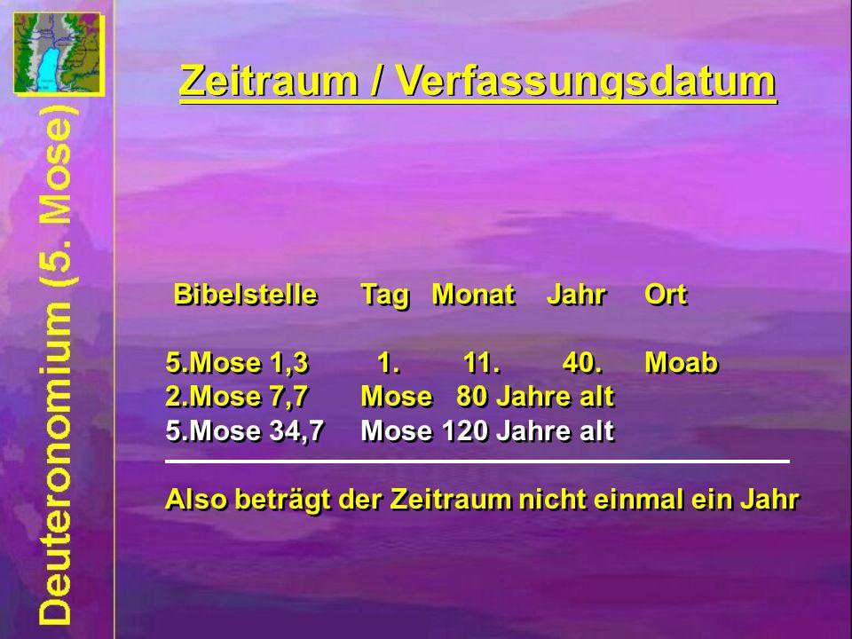 Zeitraum / Verfassungsdatum Zeitraum / Verfassungsdatum