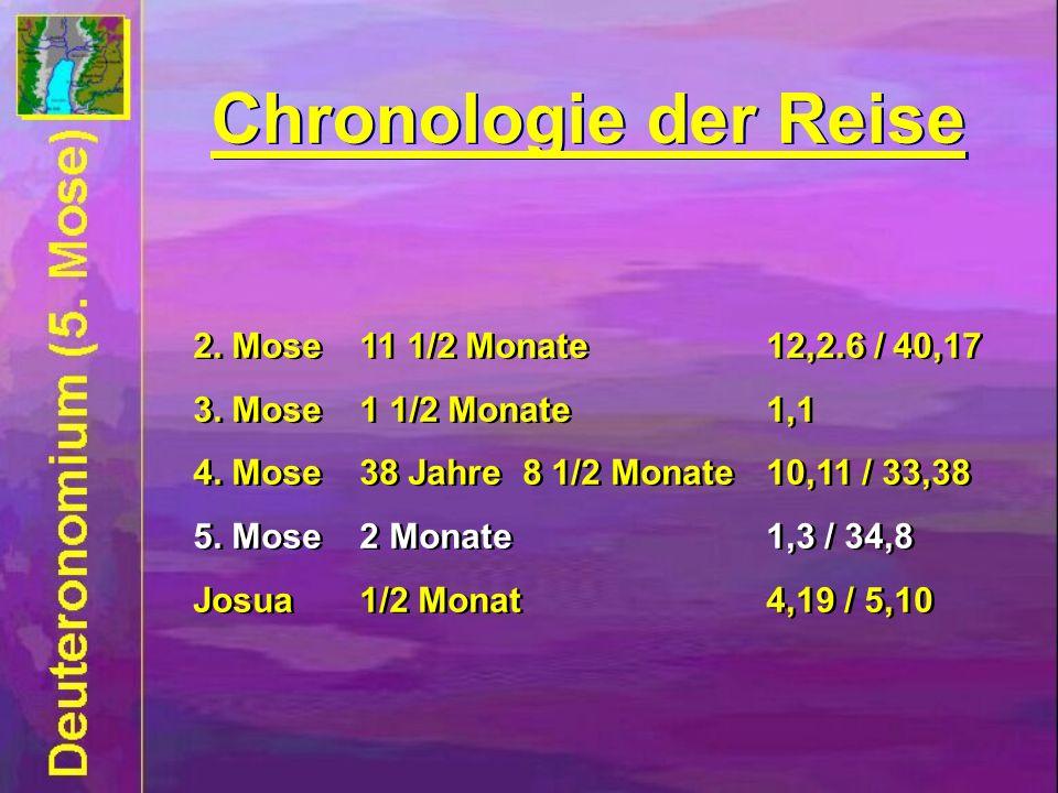 Chronologie der Reise Chronologie der Reise