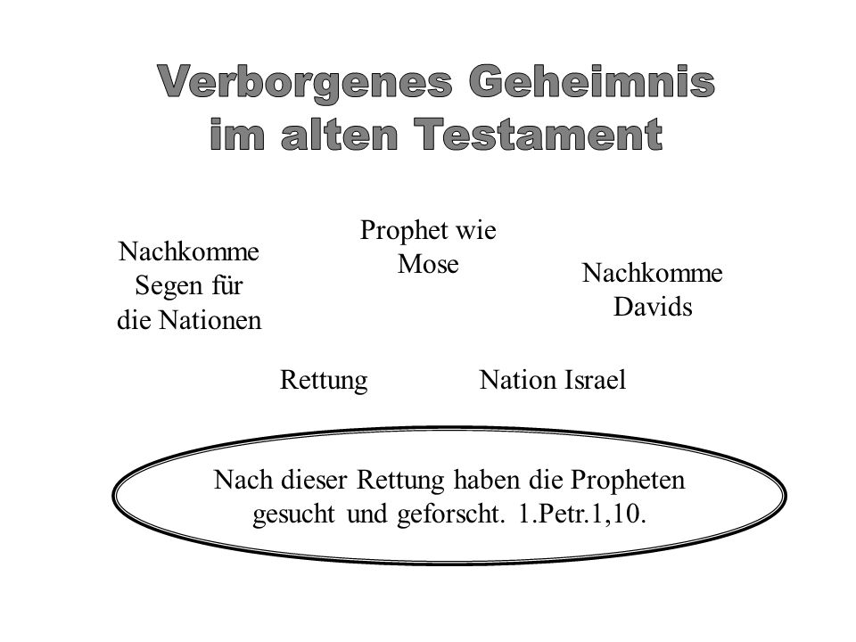 Verborgenes Geheimnis im alten Testament