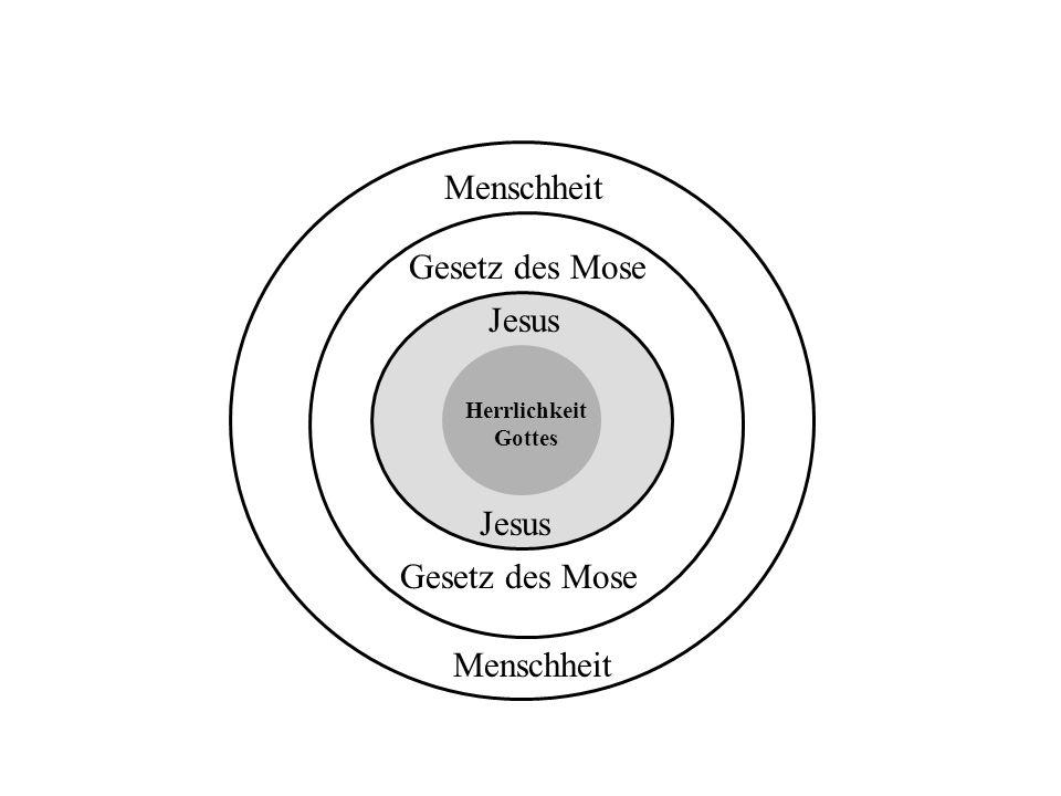 Menschheit Gesetz des Mose Jesus Jesus Gesetz des Mose Menschheit