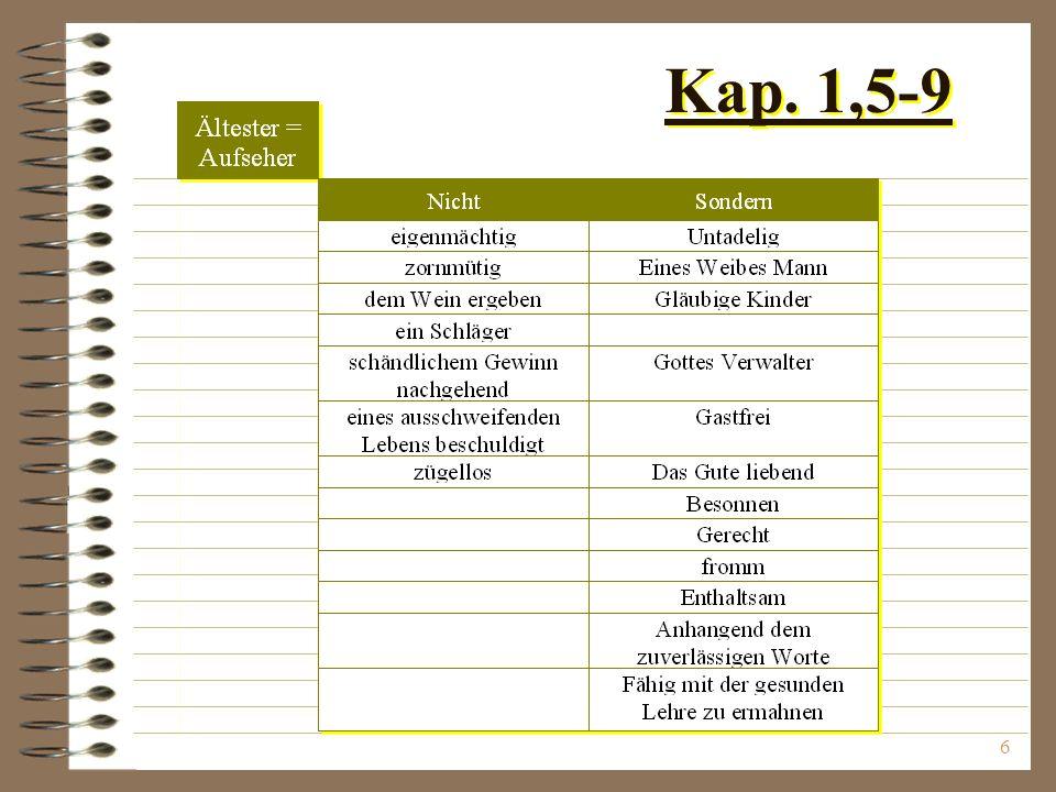 Kap. 1,5-9