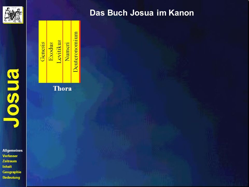 Das Buch Josua im Kanon Thora Genesis Exodus Levitikus Numeri