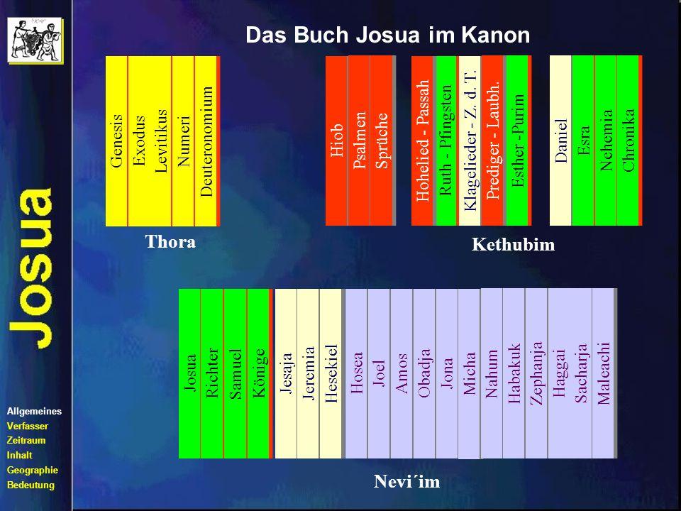 Das Buch Josua im Kanon Thora Kethubim Nevi´im Genesis Exodus
