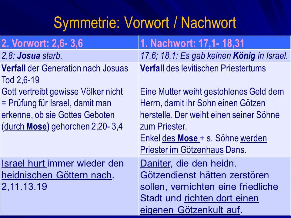 Symmetrie: Vorwort / Nachwort