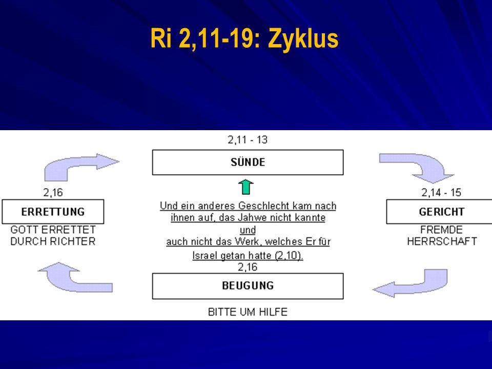 Ri 2,11-19: Zyklus