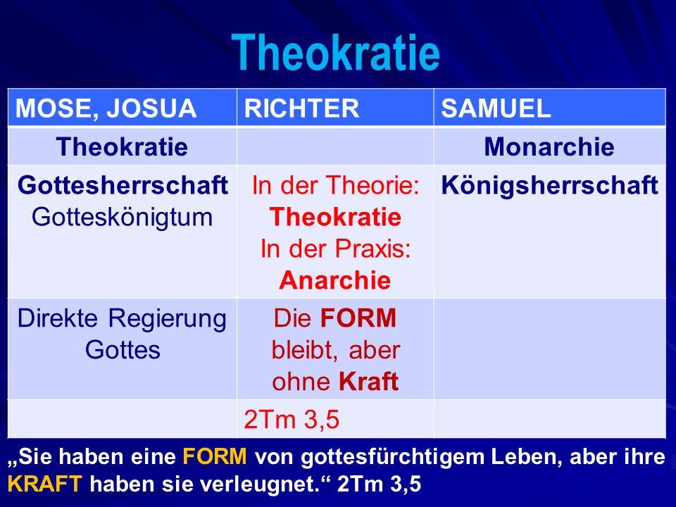 Theokratie MOSE, JOSUA RICHTER SAMUEL Theokratie Monarchie