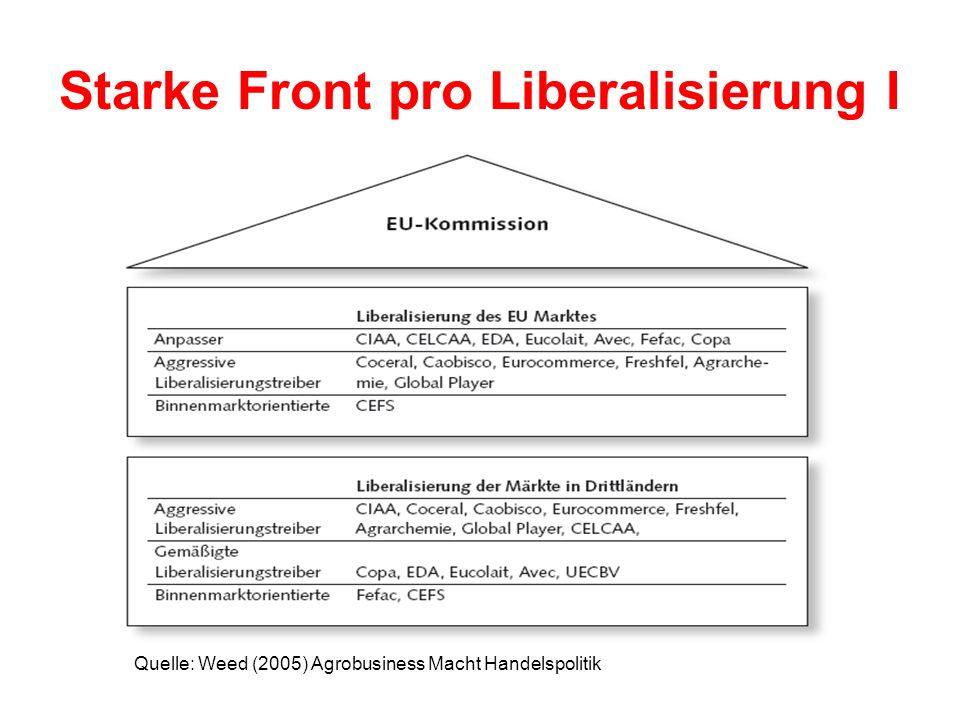 Starke Front pro Liberalisierung I