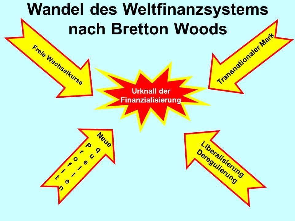 Wandel des Weltfinanzsystems nach Bretton Woods