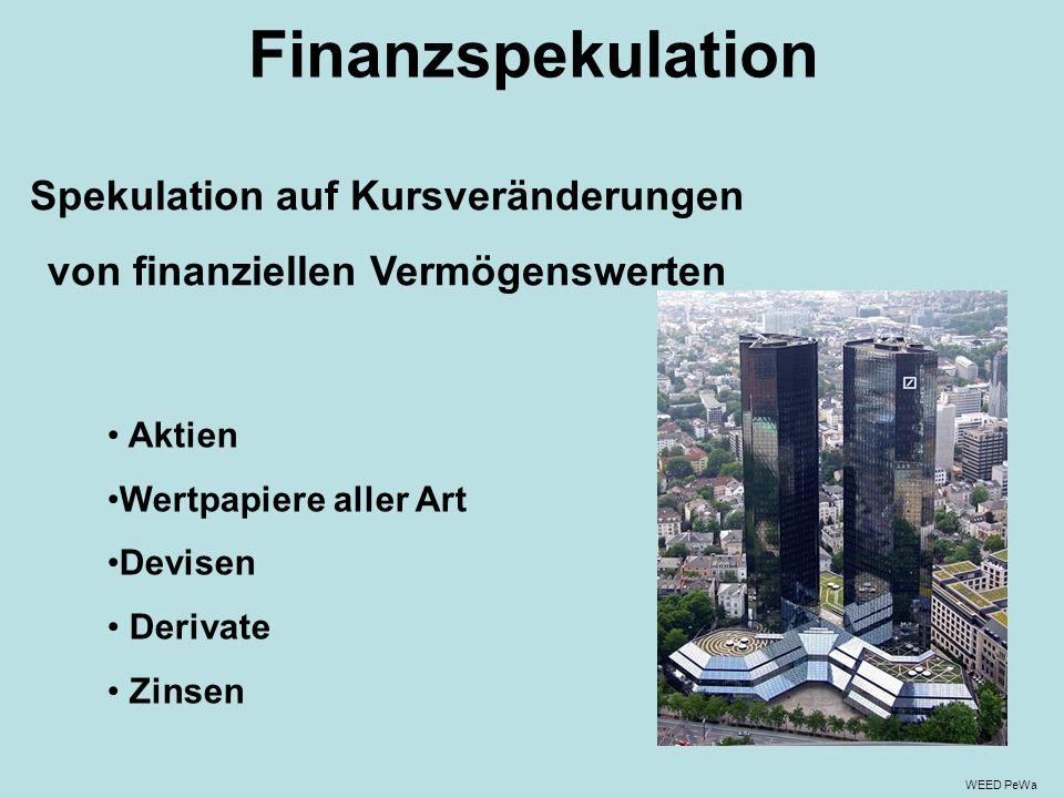 Spekulation auf Kursveränderungen von finanziellen Vermögenswerten