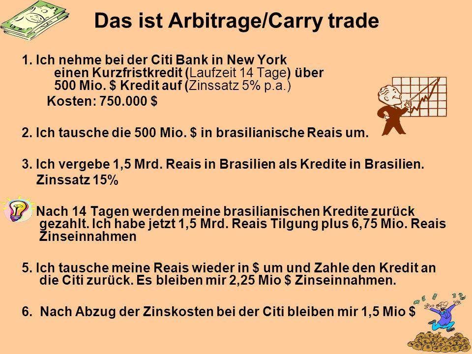 Das ist Arbitrage/Carry trade