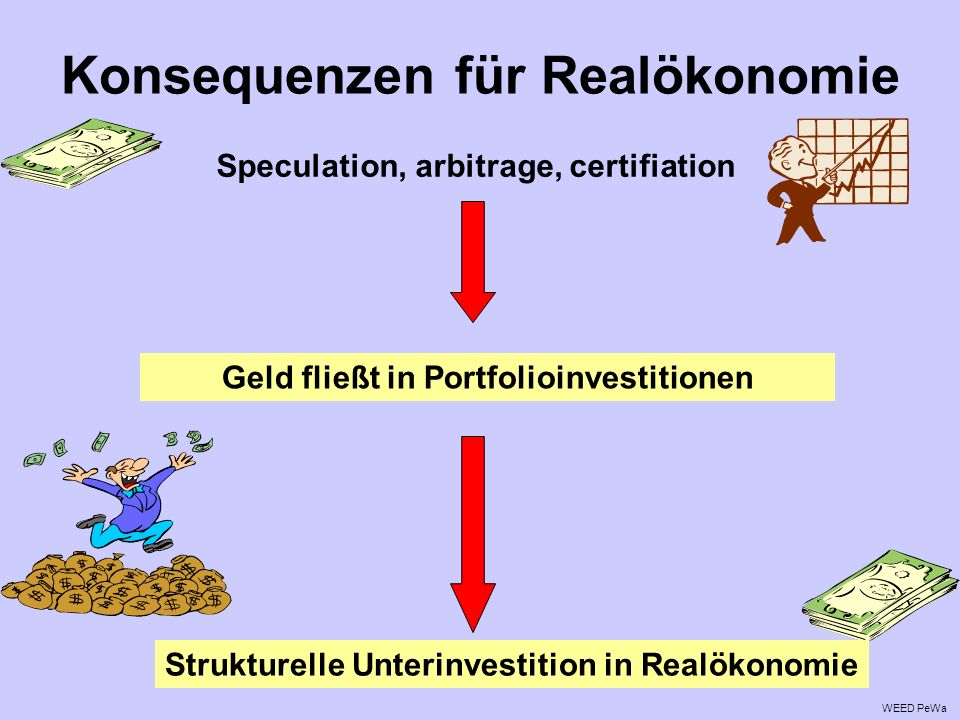 Konsequenzen für Realökonomie