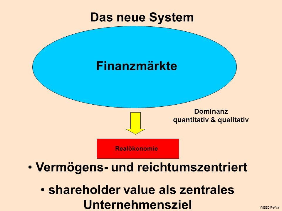 Vermögens- und reichtumszentriert