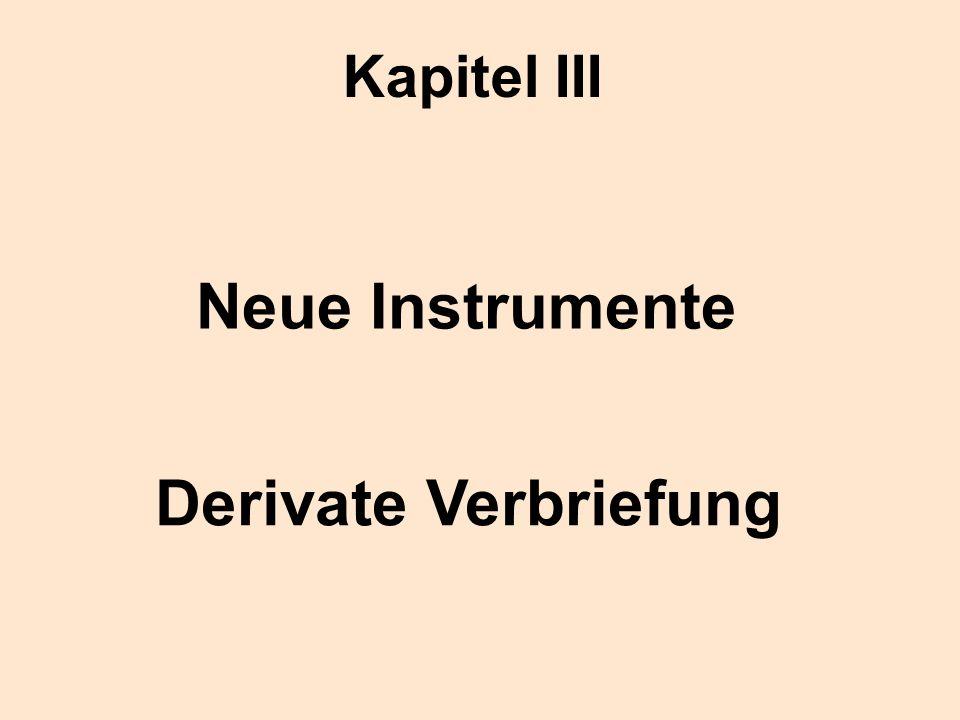 Neue Instrumente Derivate Verbriefung