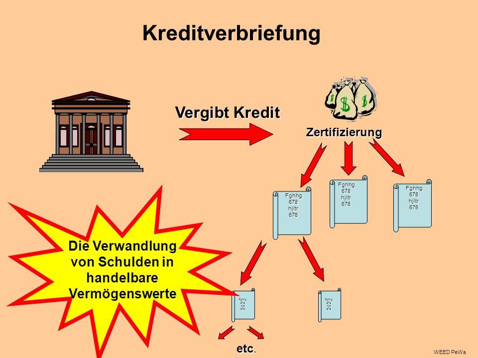 Die Verwandlung von Schulden in handelbare Vermögenswerte
