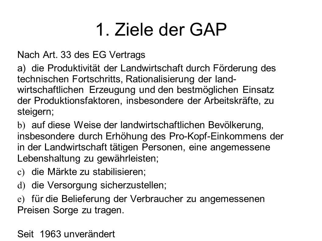 1. Ziele der GAP Nach Art. 33 des EG Vertrags