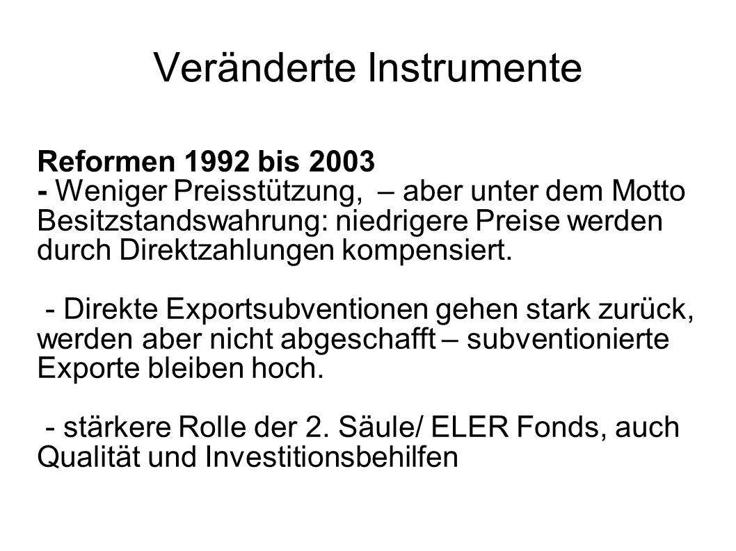 Veränderte Instrumente