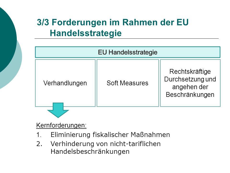 3/3 Forderungen im Rahmen der EU Handelsstrategie