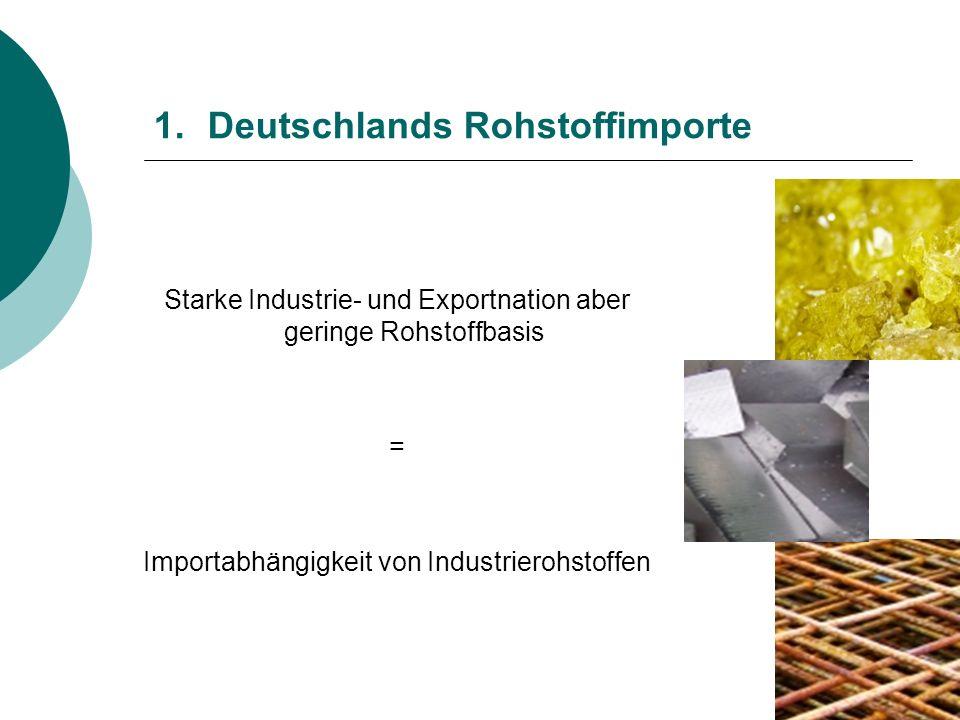 Deutschlands Rohstoffimporte